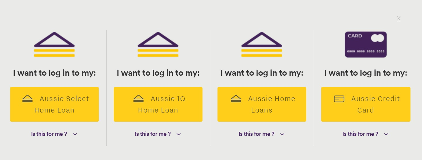 Aussie Home Loan Review