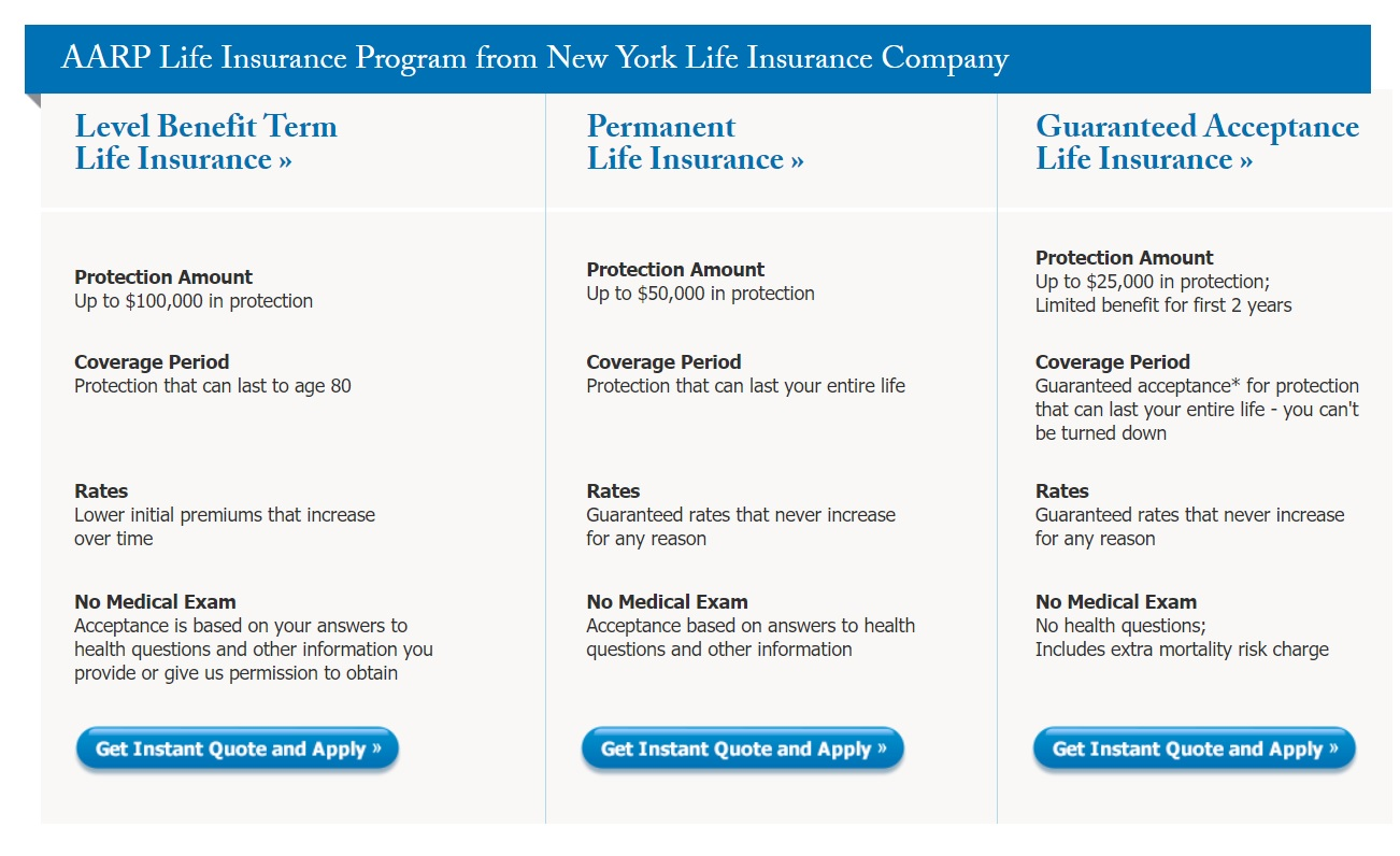 How to Get an AARP Life Insurance Quote